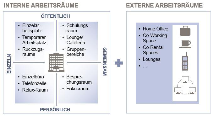 HICM HAMBURG INSTITUTE OF CHANGE MANAGEMENT - FORSCHUNG
